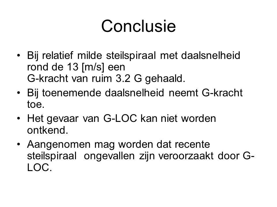 Conclusie Bij relatief milde steilspiraal met daalsnelheid rond de 13 [m/s] een G-kracht van ruim 3.2 G gehaald.